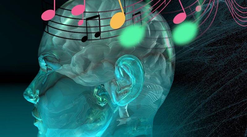 Музыка выявляющая ваш стиль мышления